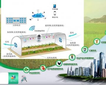 2018安徽国际智慧农业与智能装备博览会