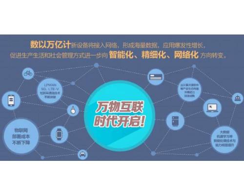 2021第十四届南京国际物联网展览会