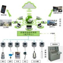 煤矿重大设备感知数据接入系统